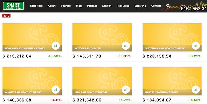 Reportes ingresos