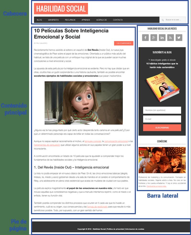 Estructura de un blog